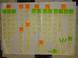 Post-its_on_poster-e1383678874742