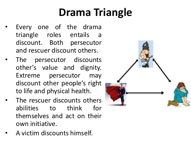 drama-triangle-transactional-analysis-13-638