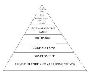 power-pyramid
